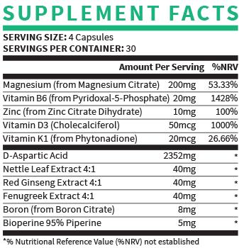 Testogen Ingredients - Feiten van de Voeding